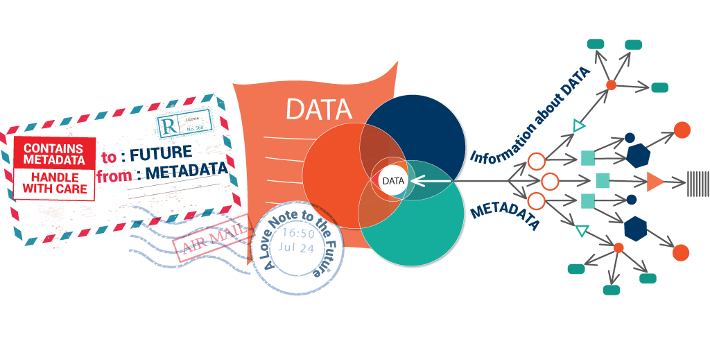 Metadata driven e linguaggi condivisi Metadata driven e linguaggi condivisi: a che punto siamo?